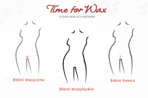 rodzaje_bikini
