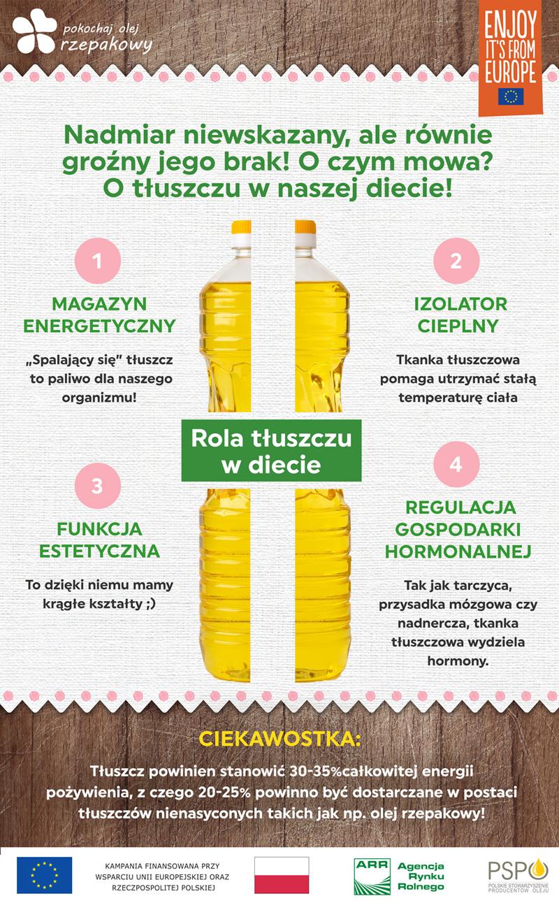 infografika_rtwd