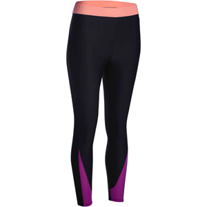 Decathlon, legginsy fitness Energy Xtreme_cena 79,99 zł (2) (Copy)